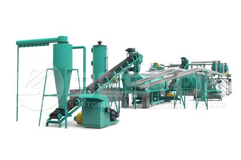 Beston Biomass Pyrolysis Plant